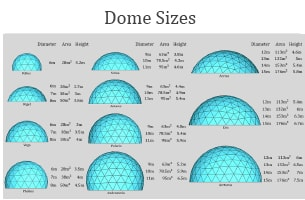 Geodesic dome homes - The futuristic dome house - Eco modern dome homes - Biodome Eco Dome House - Geodesic dome house designs - Glass dome homes